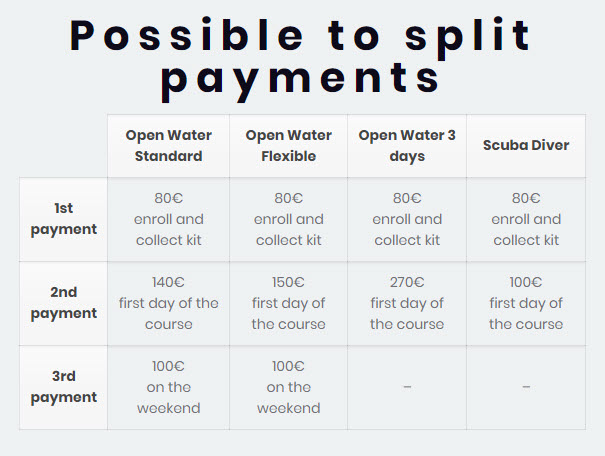 split_payments_OW