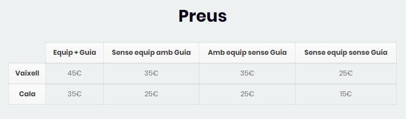 sortides_preus